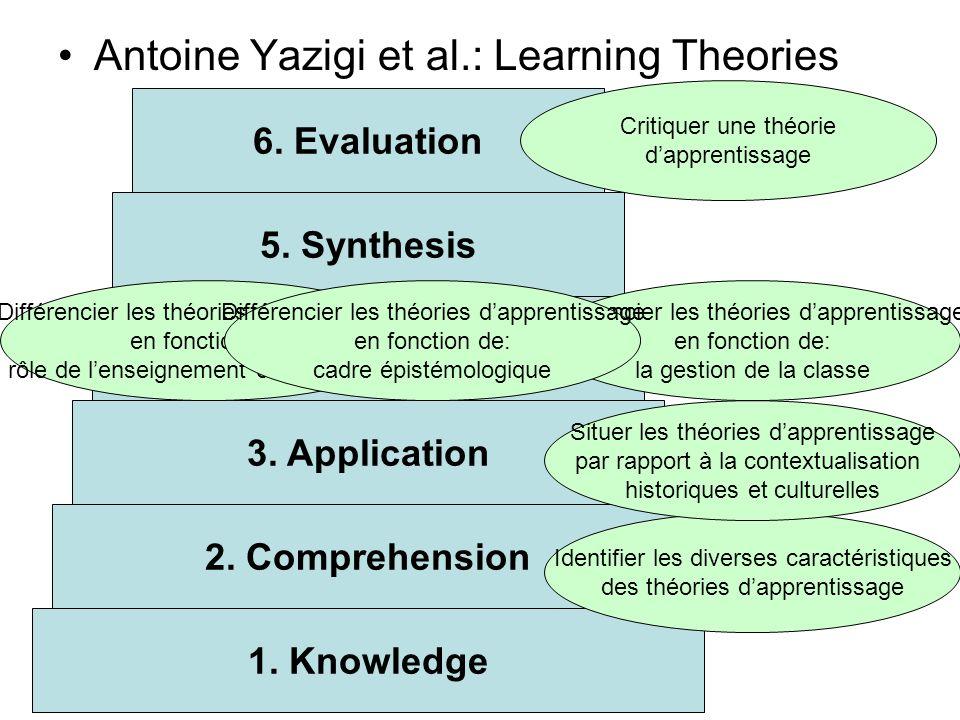 Identifier les diverses caractéristiques des théories d'apprentissage