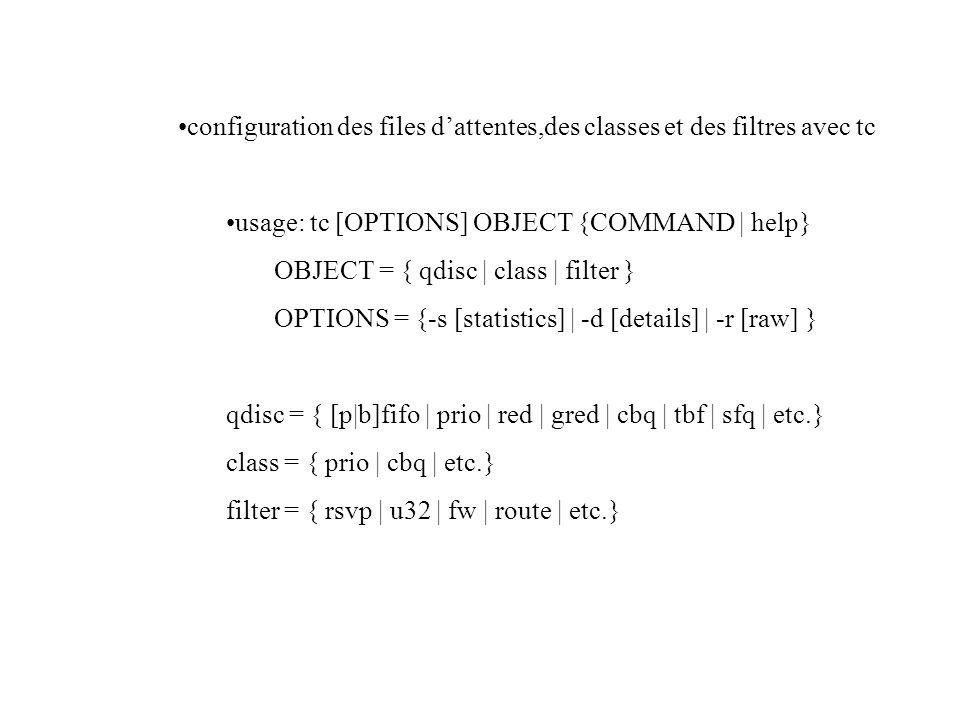 configuration des files d'attentes,des classes et des filtres avec tc