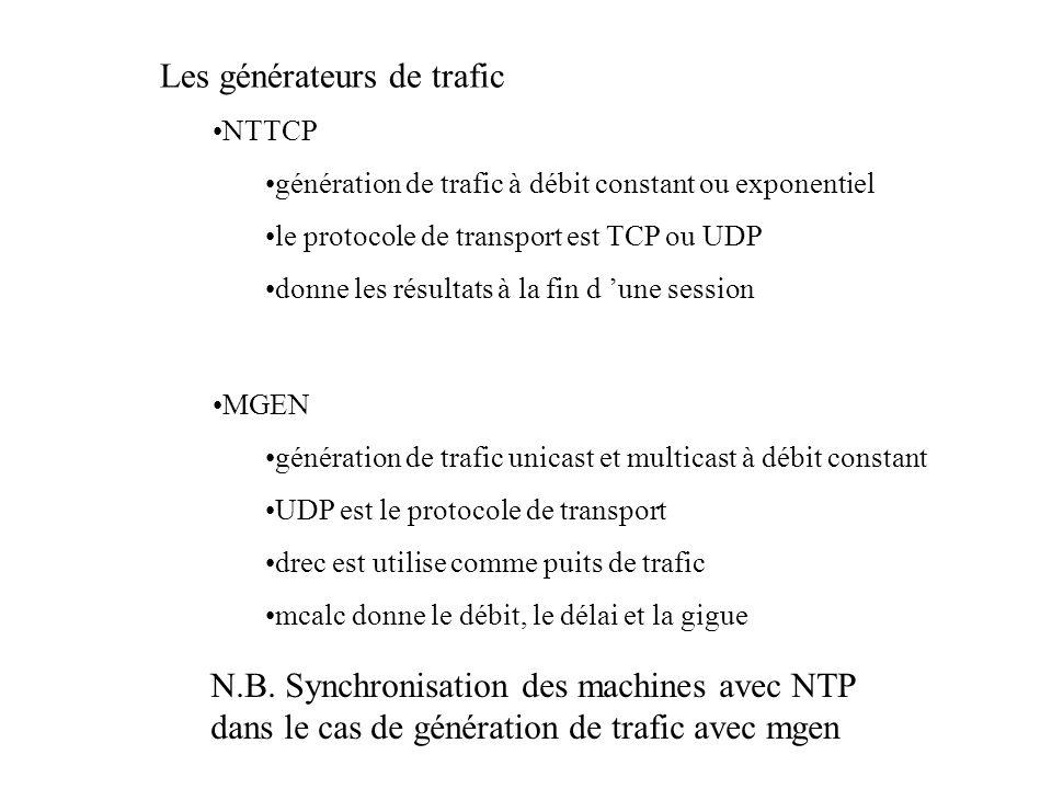 Les générateurs de trafic