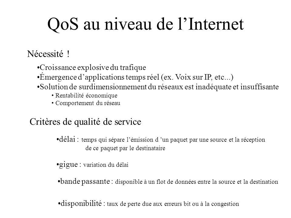 QoS au niveau de l'Internet