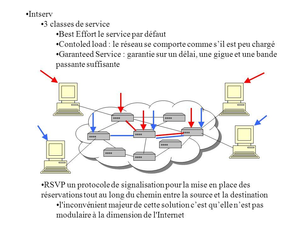 Intserv 3 classes de service. Best Effort le service par défaut. Contoled load : le réseau se comporte comme s'il est peu chargé.