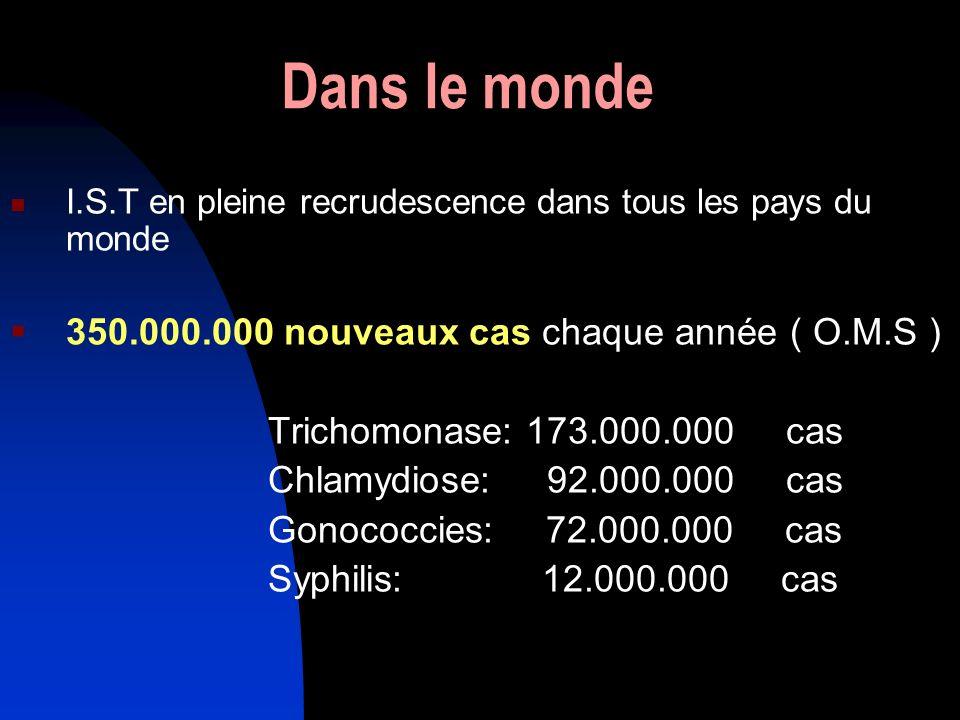 Dans le monde 350.000.000 nouveaux cas chaque année ( O.M.S )