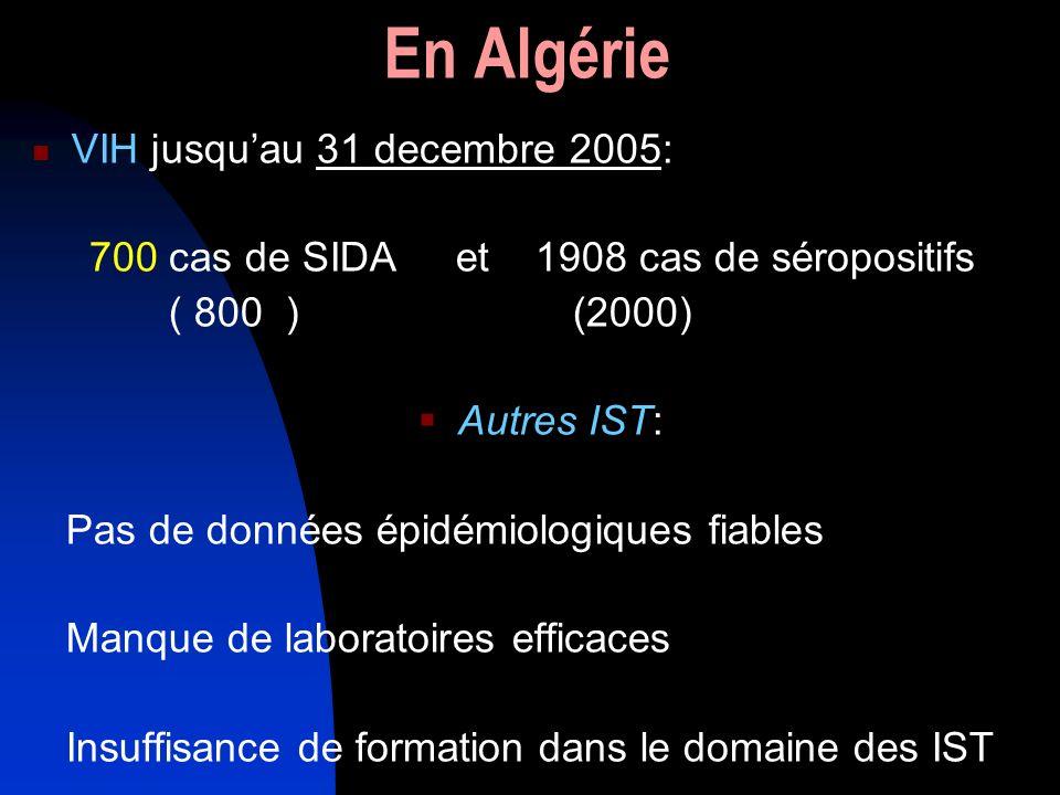 En Algérie VIH jusqu'au 31 decembre 2005: