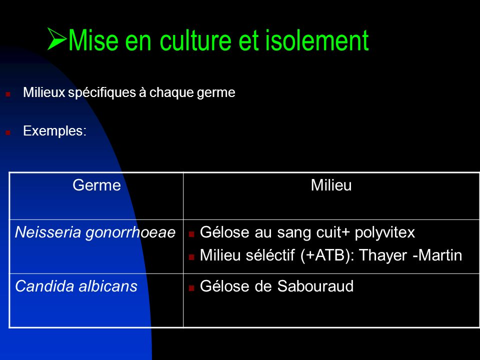 Mise en culture et isolement