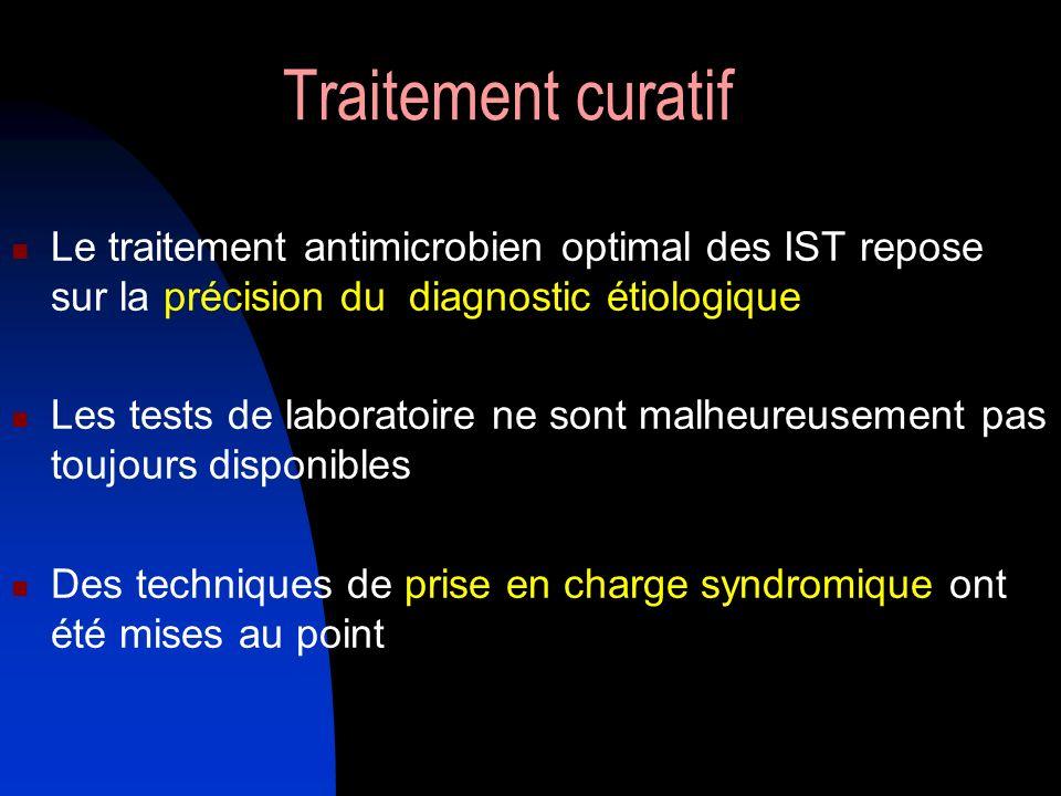 Traitement curatif Le traitement antimicrobien optimal des IST repose sur la précision du diagnostic étiologique.