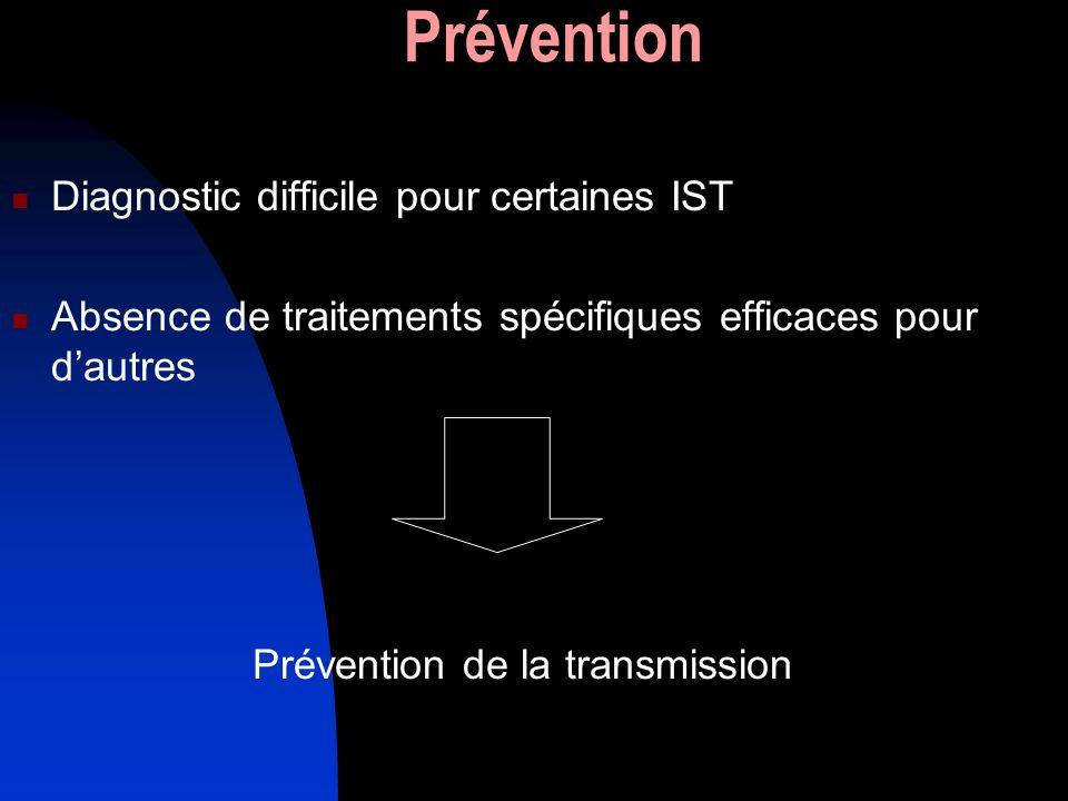 Prévention Diagnostic difficile pour certaines IST
