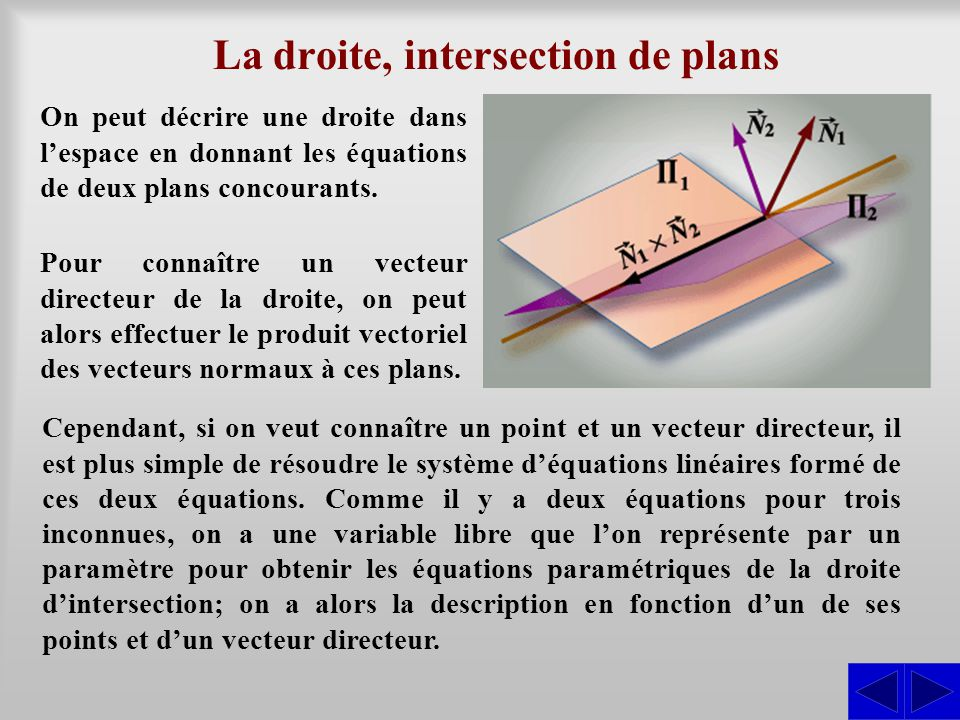 La droite, intersection de plans