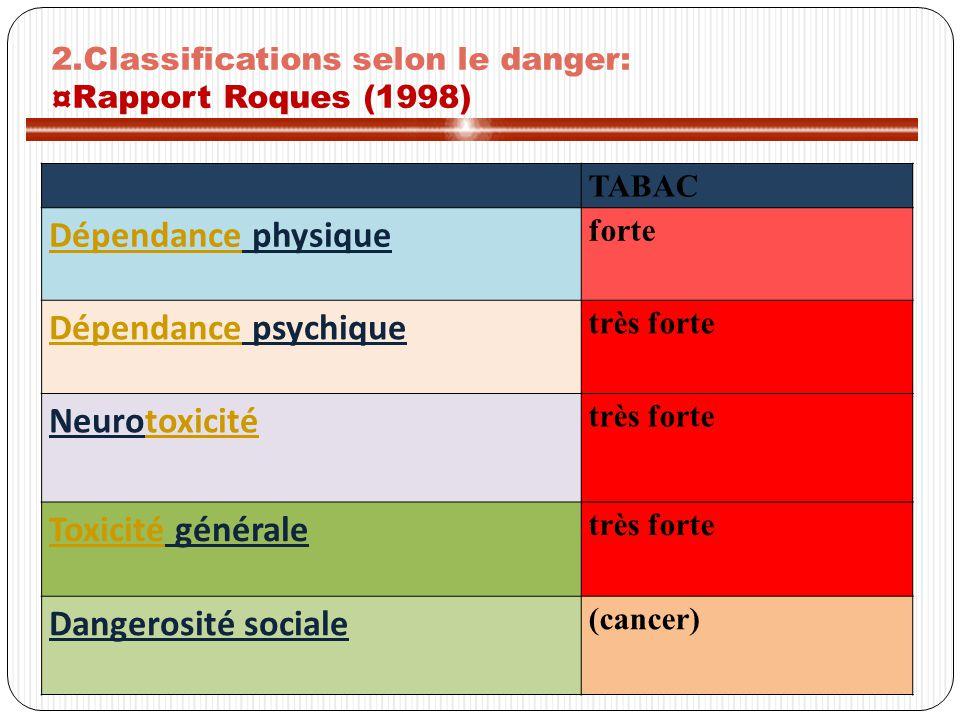 Dépendance physique Dépendance psychique Neurotoxicité
