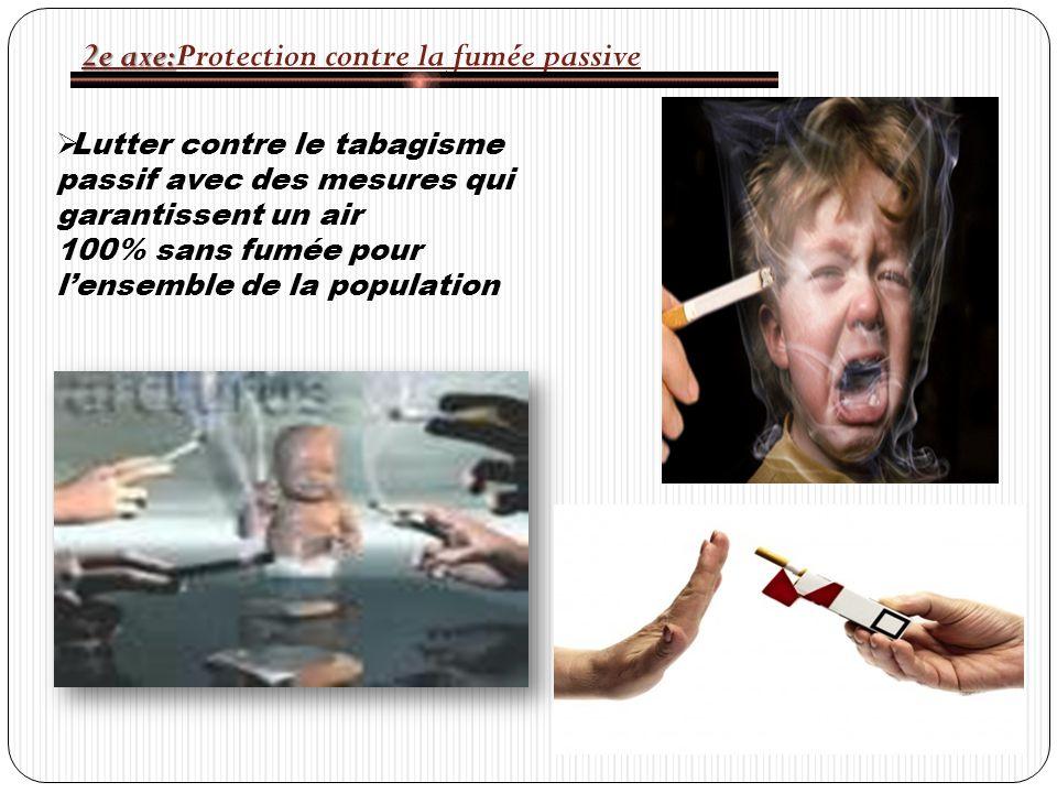 2e axe:Protection contre la fumée passive