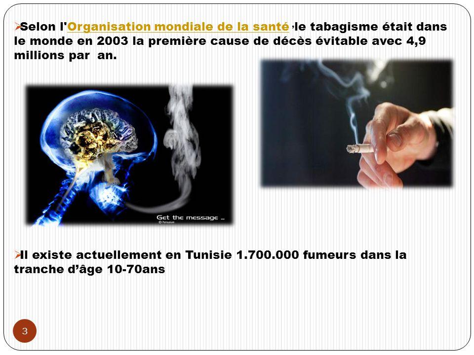 Selon l Organisation mondiale de la santé ,le tabagisme était dans le monde en 2003 la première cause de décès évitable avec 4,9 millions par an.