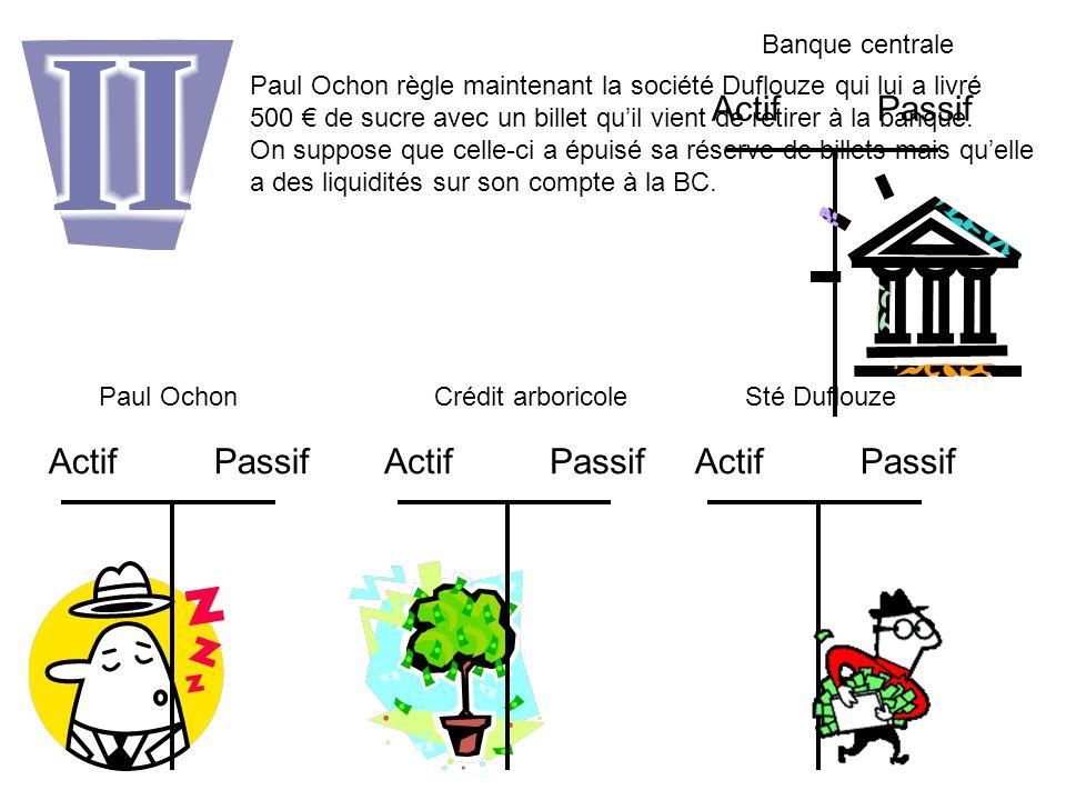 Actif Passif Actif Passif Actif Passif Actif Passif Banque centrale