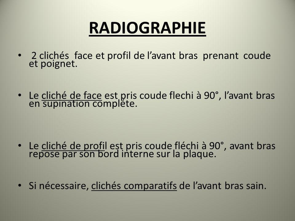RADIOGRAPHIE 2 clichés face et profil de l'avant bras prenant coude et poignet.