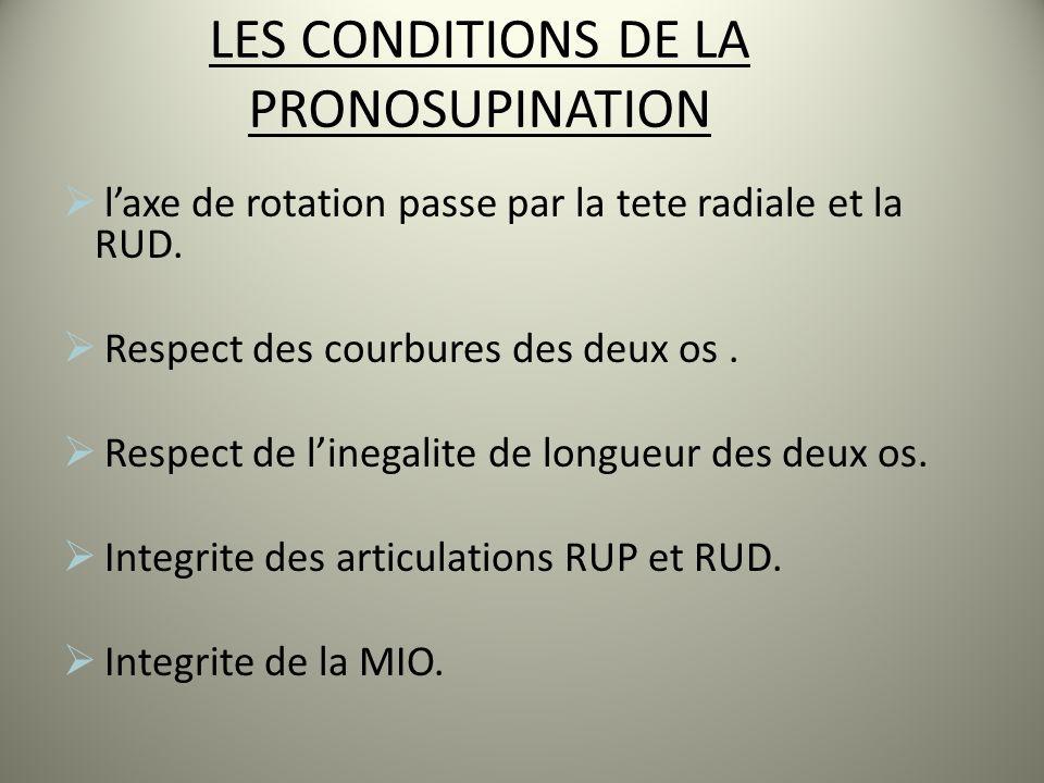 LES CONDITIONS DE LA PRONOSUPINATION