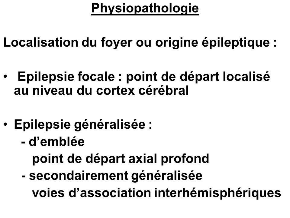 Physiopathologie Localisation du foyer ou origine épileptique : Epilepsie focale : point de départ localisé au niveau du cortex cérébral.