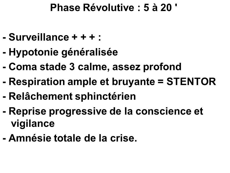 Phase Révolutive : 5 à 20 - Surveillance + + + : - Hypotonie généralisée. - Coma stade 3 calme, assez profond.