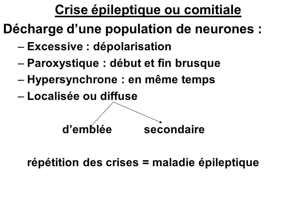 Crise épileptique ou comitiale