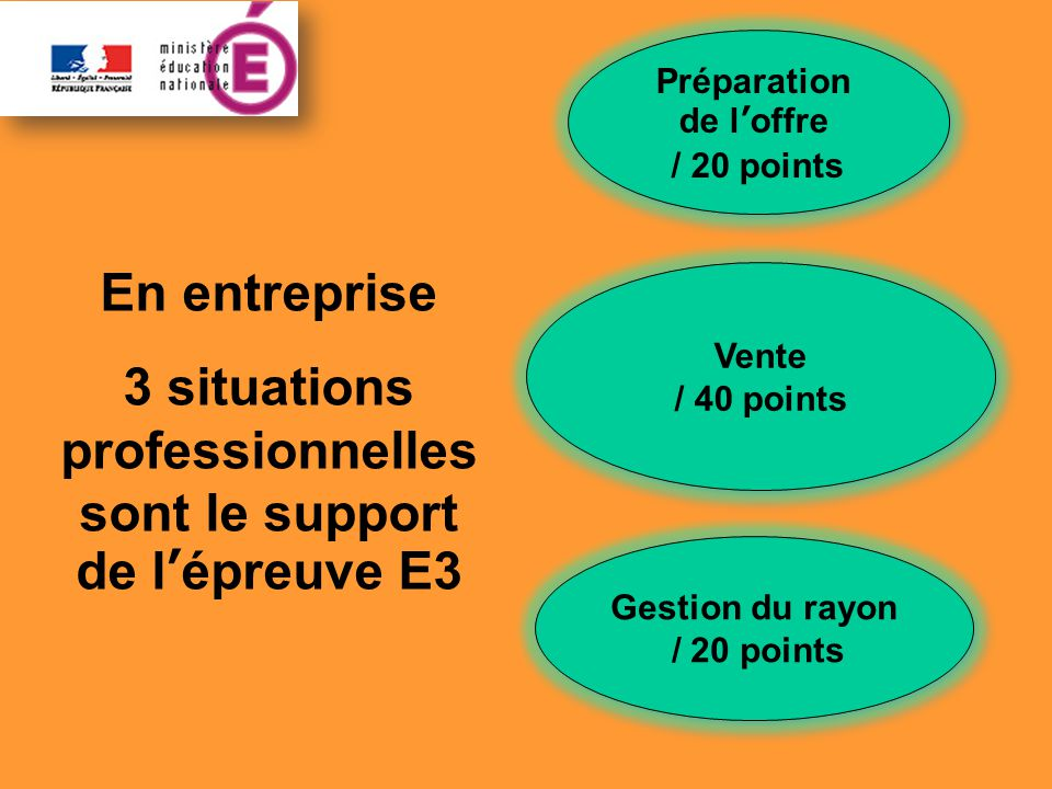 3 situations professionnelles sont le support de l'épreuve E3