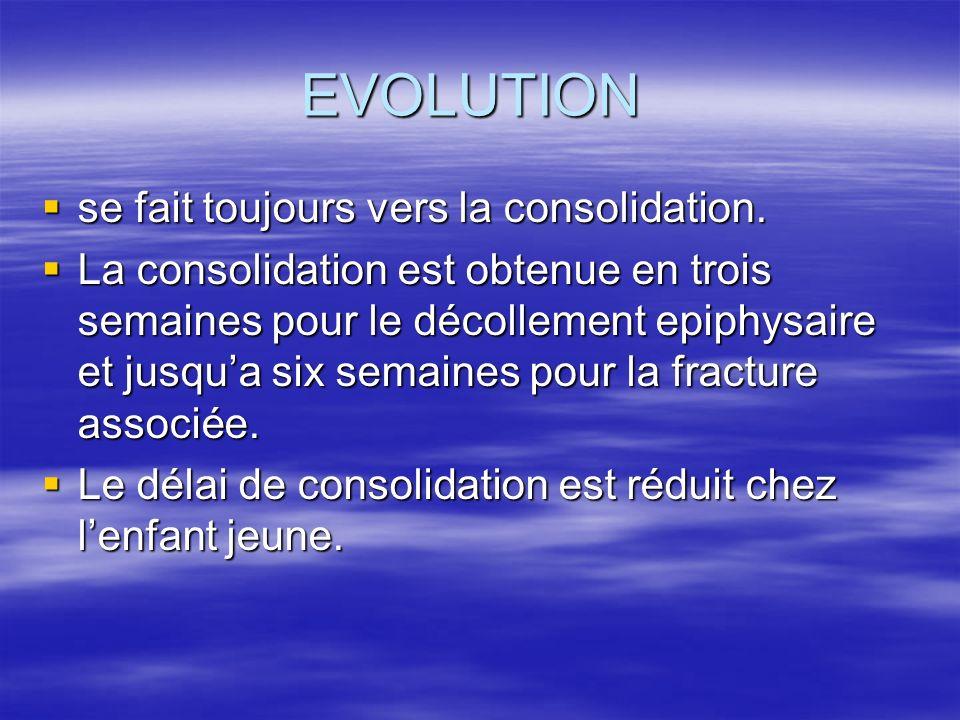 EVOLUTION se fait toujours vers la consolidation.