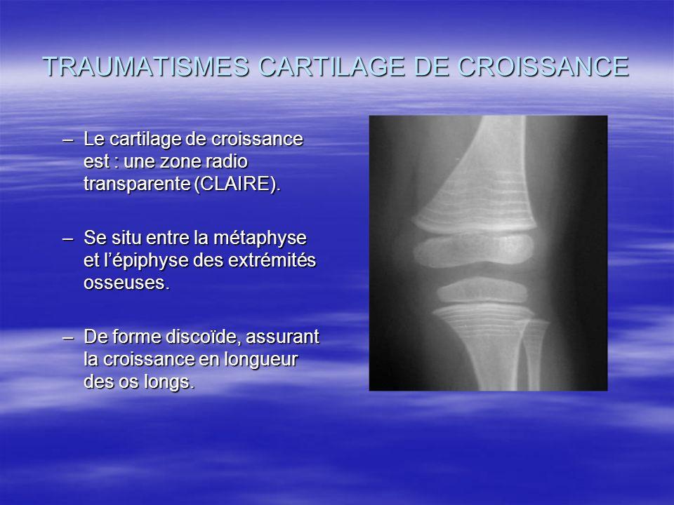 TRAUMATISMES CARTILAGE DE CROISSANCE