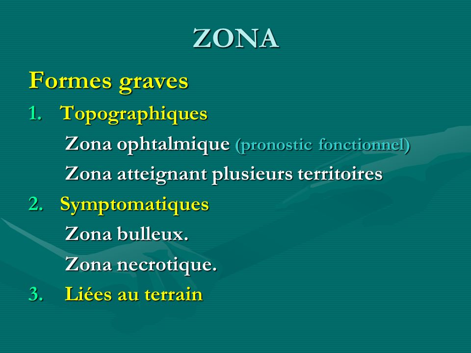 ZONA Formes graves Topographiques