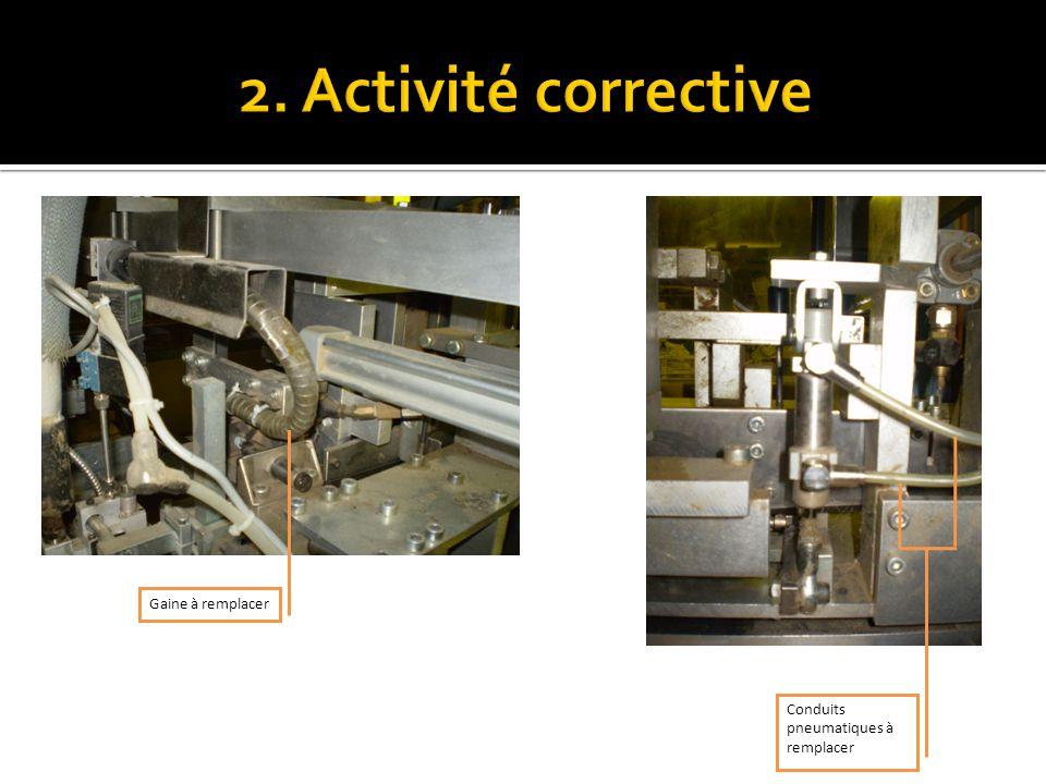 2. Activité corrective Défaillance : Sur la barquetteuse des boites N°1, le film plastic thermorectrable était mal découpé.