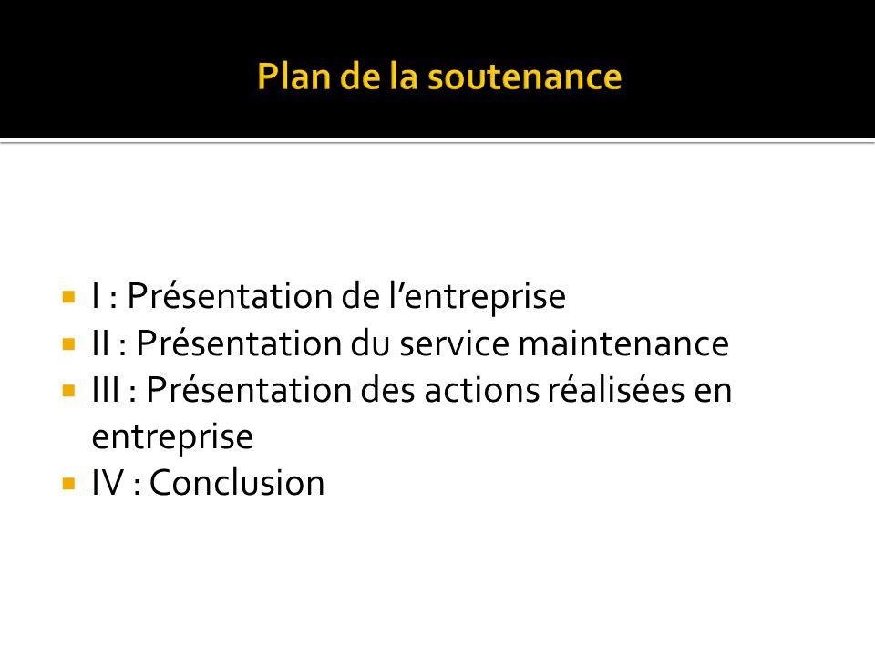 Plan de la soutenance I : Présentation de l'entreprise. II : Présentation du service maintenance.