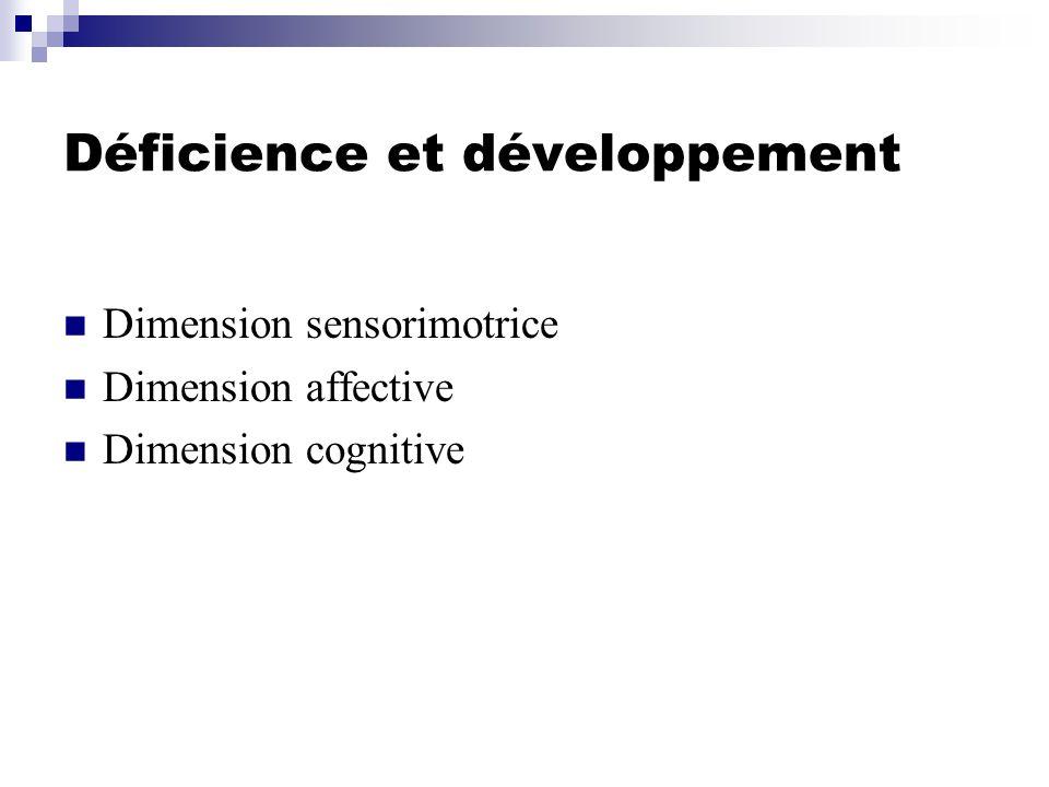 Déficience et développement