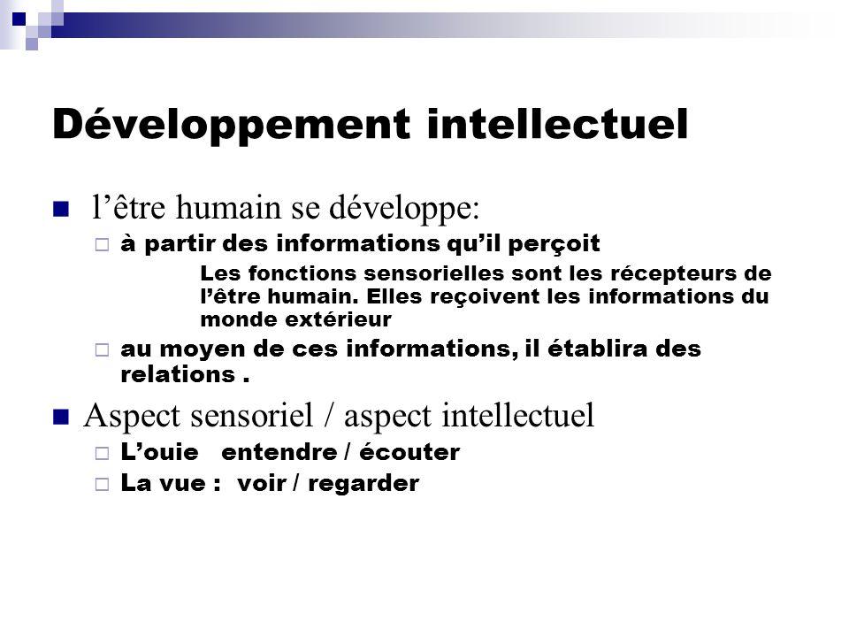 Développement intellectuel