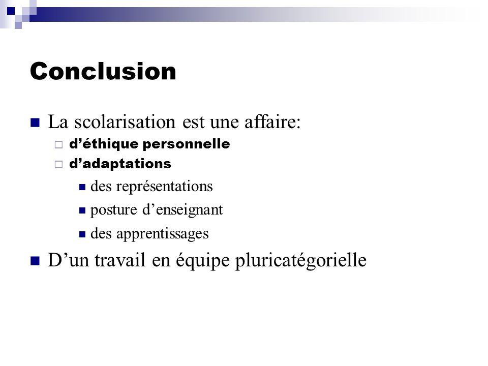 Conclusion La scolarisation est une affaire: