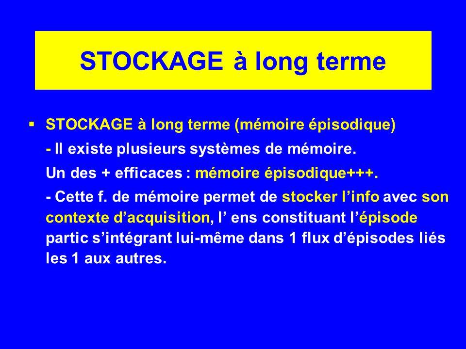 STOCKAGE à long terme STOCKAGE à long terme (mémoire épisodique)