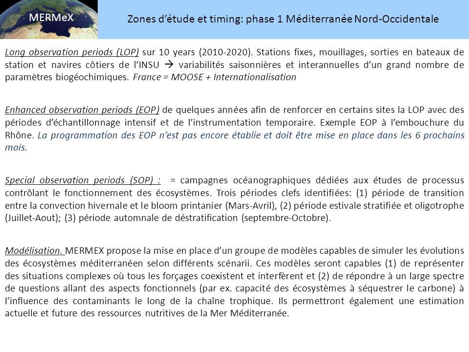 Zones d'étude et timing: phase 1 Méditerranée Nord-Occidentale