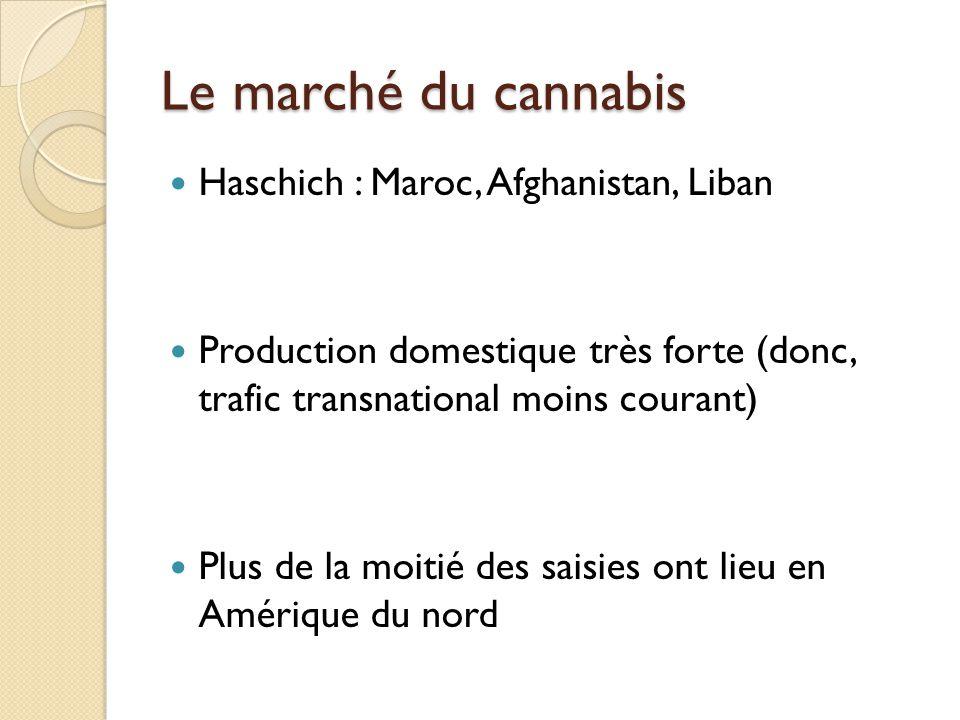 Le marché du cannabis Haschich : Maroc, Afghanistan, Liban