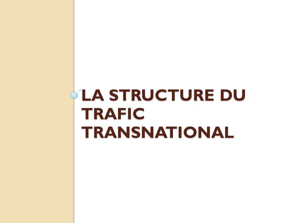 La structure du trafic transnational