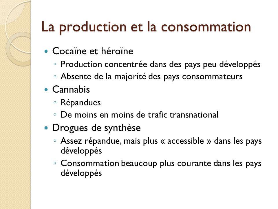 La production et la consommation