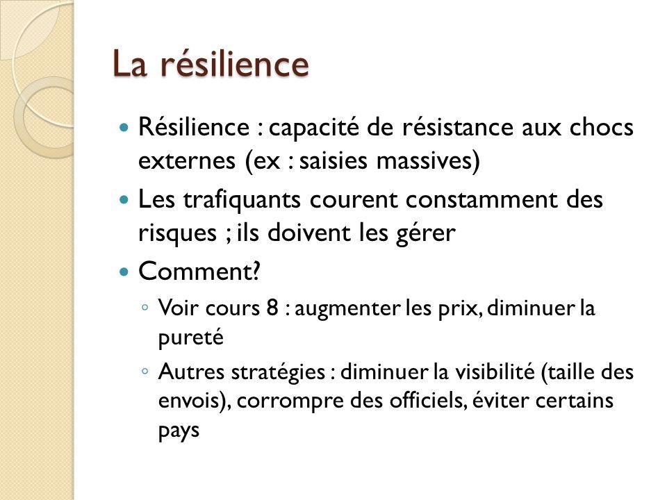 La résilience Résilience : capacité de résistance aux chocs externes (ex : saisies massives)