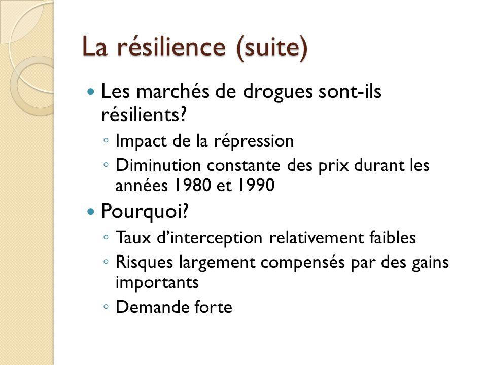 La résilience (suite) Les marchés de drogues sont-ils résilients