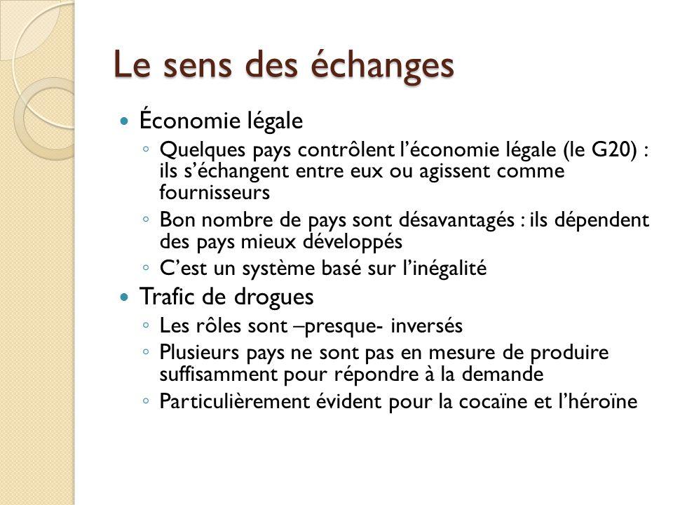 Le sens des échanges Économie légale Trafic de drogues