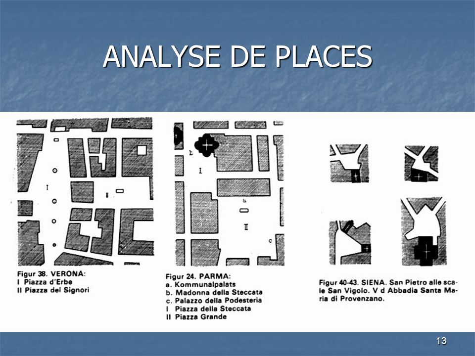 ANALYSE DE PLACES