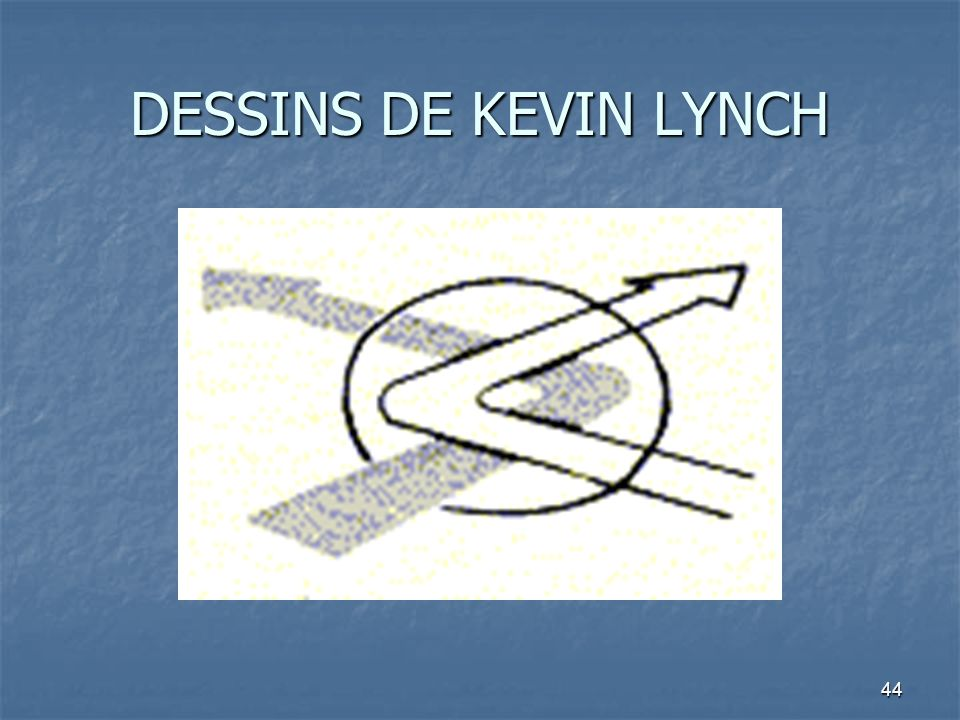 DESSINS DE KEVIN LYNCH