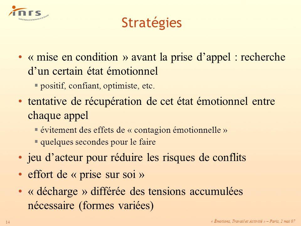 Stratégies « mise en condition » avant la prise d'appel : recherche d'un certain état émotionnel. positif, confiant, optimiste, etc.