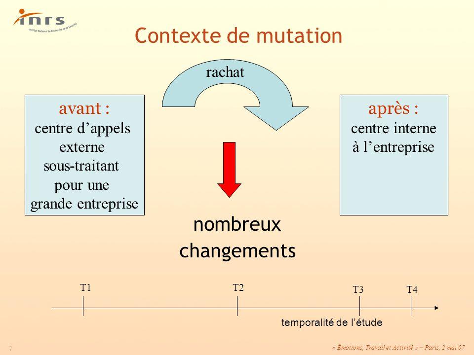 Contexte de mutation nombreux changements avant : après : rachat