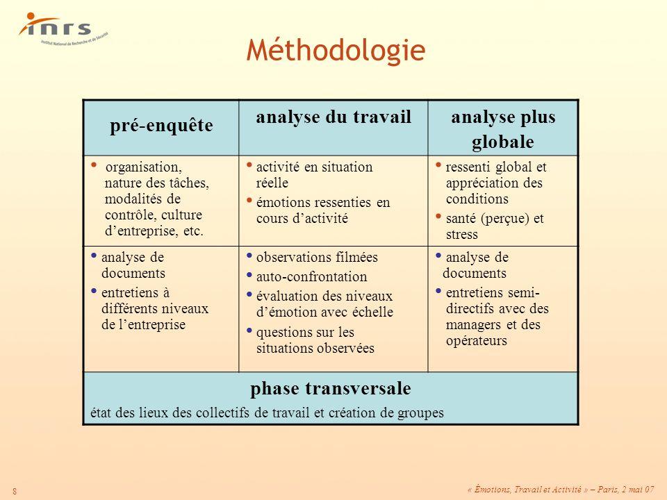 Méthodologie pré-enquête analyse du travail analyse plus globale