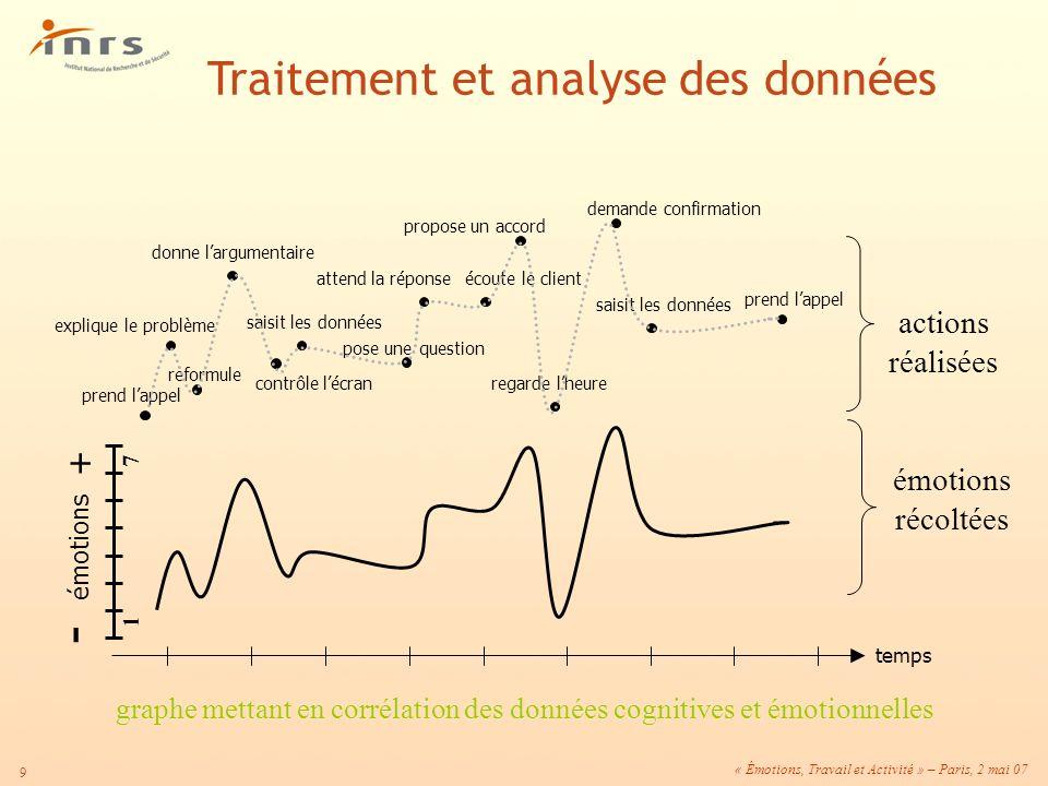 Traitement et analyse des données
