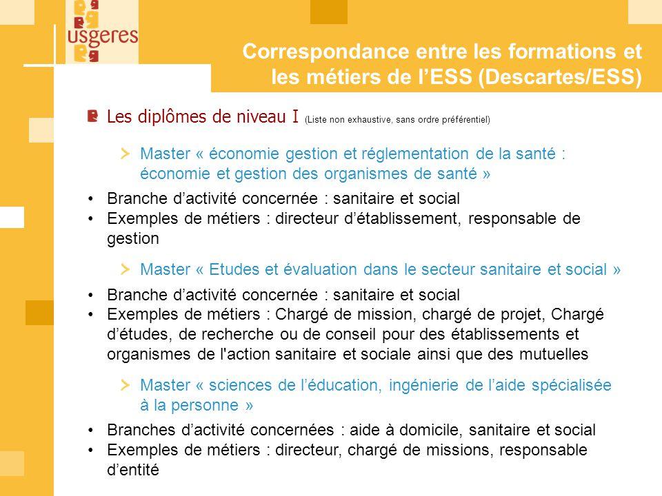 Correspondance entre les formations et les métiers de l'ESS (Descartes/ESS)