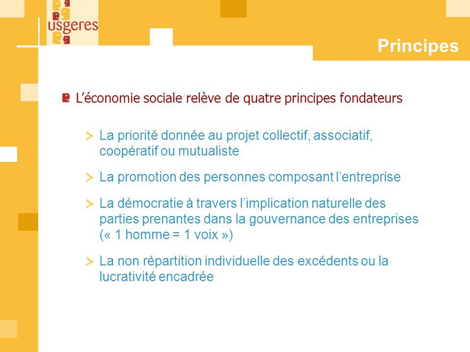 Principes L'économie sociale relève de quatre principes fondateurs