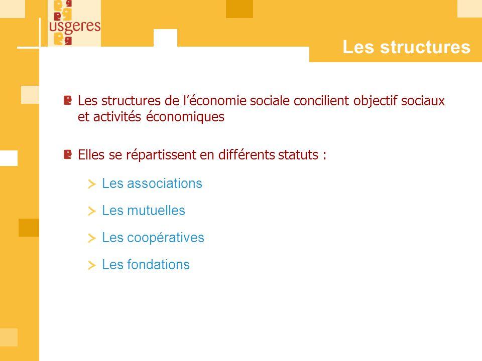 Les structures Les structures de l'économie sociale concilient objectif sociaux et activités économiques.
