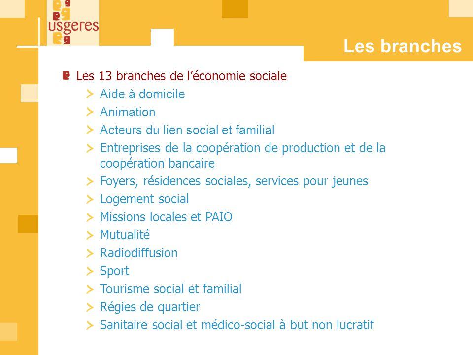 Les branches Les 13 branches de l'économie sociale Aide à domicile