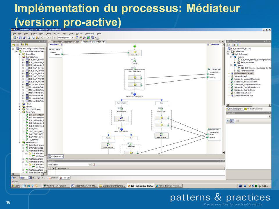 Implémentation du processus: Médiateur (version pro-active)
