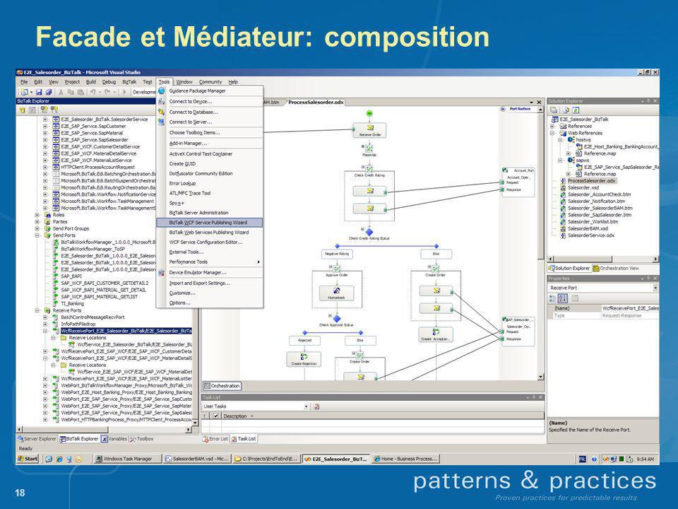 Facade et Médiateur: composition