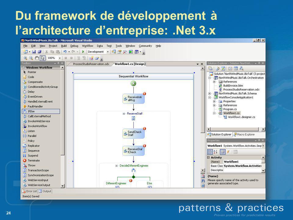 Du framework de développement à l'architecture d'entreprise: .Net 3.x